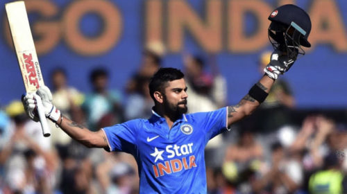 After PM Modi, Virat Kohli is the second most followed Indian on Facebook with 35 mn followers