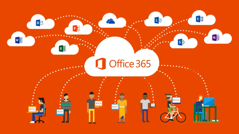 All-in-one software 'Microsoft 365' launched by Microsoft for businesses, enterprises