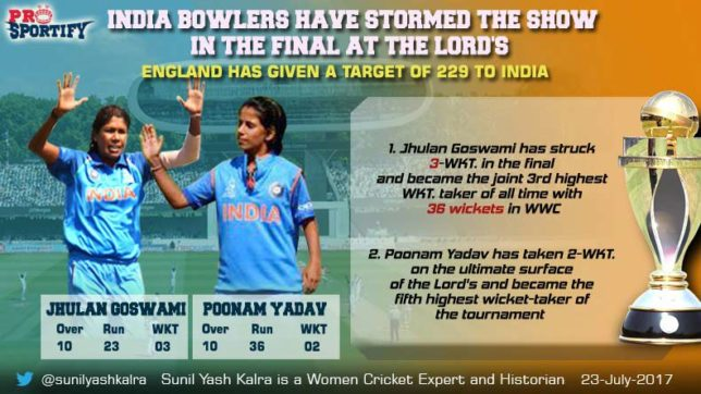 Jhulan Goswami rattles England at Lords; now up for batters