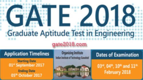 GATE Registration 2018: Two days left before application process ends on 5 Oct