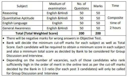 canara bank po recruitment 2018 apply online for 450 posts at newsx