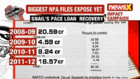 NPA files on NewsX: NAFED recovers only 3% in 8 years: Sources
