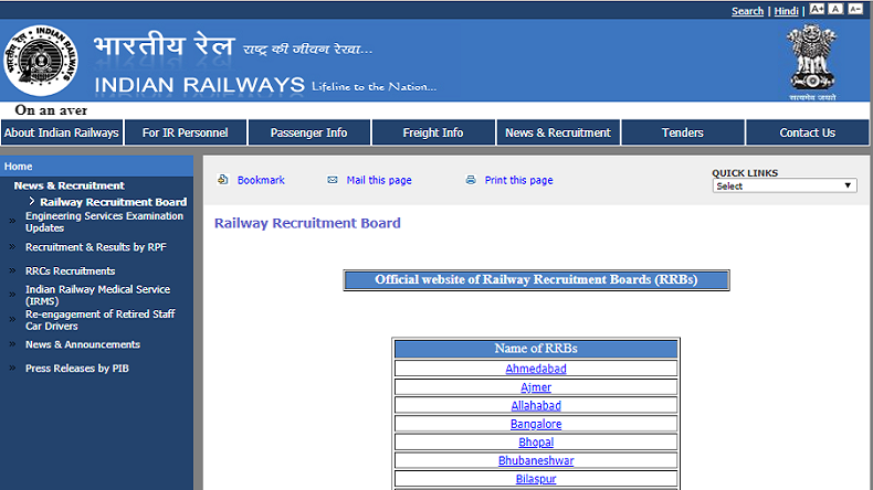 RRB Recruitment 2018: Admit Card for ALP exam released @ indianrailways.gov.in, check steps to download