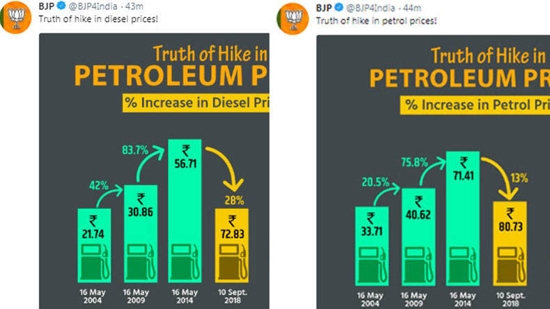 BJP becomes laughing stock for graphic representation of petrol, diesel price