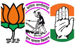 BJP-JCC-Congress