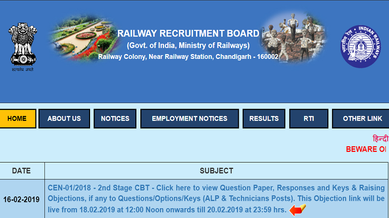 RRB Level 1 Posts PET result 2019: QP, response, final keys, score