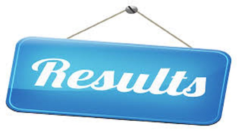 AIIMS MBBS Result 2019 out, here's how to check @ aiimsexams.org