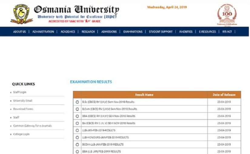 Osmania university result 2019 declared @ osmania ac in: Download